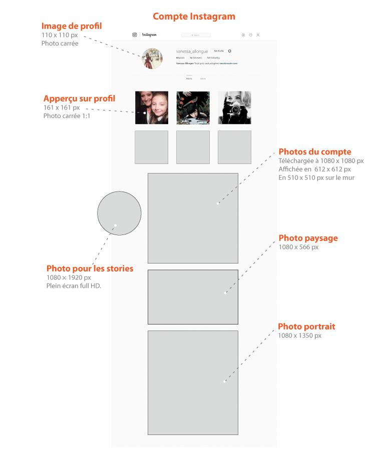 Dimensions des Images pour Instagram