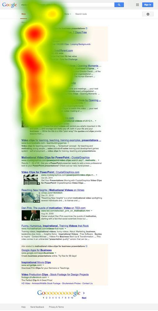 Heatmap report de la page de résultat Google